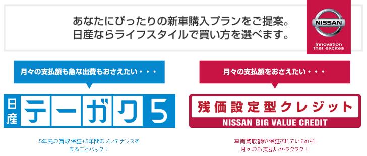 日産自動車の残価設定型クレジットサービスイメージ
