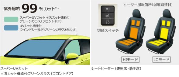 新型シエンタオプション スーパーUVカット&シートヒーターパッケージ