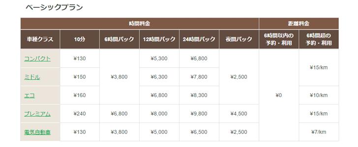 careco-discount-price-method-sub1