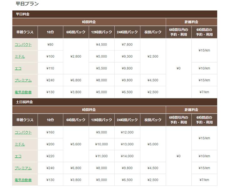 careco-discount-price-method-sub2
