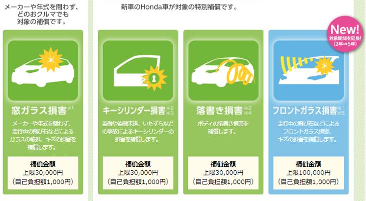 Honda自動車保険安心プランのメリット③:特典も付いてくる!