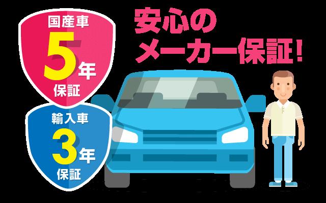 【リースナブル】の特徴⑥:メーカー保証最長5年!