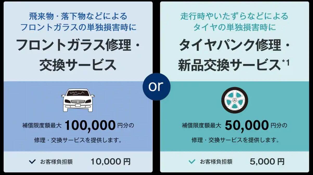 自動車保険プログラム【あんしんプラス】のメリット①:あんしんプラスの特典が付加される