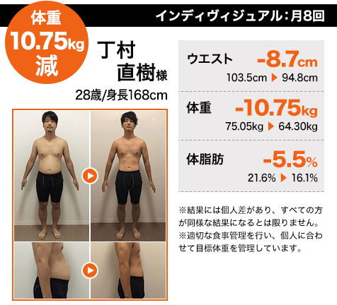 exercise coach(エクササイズコーチ)のトレーニング成果例3